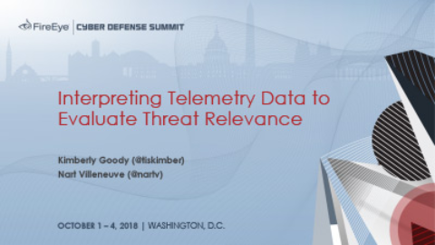 Interpreting Telemetry Data to Evaluate Threat Relevance